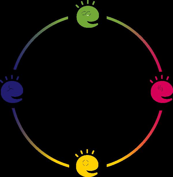 Innovator Circle