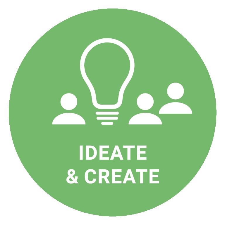 Innovationsprojekte entwickeln